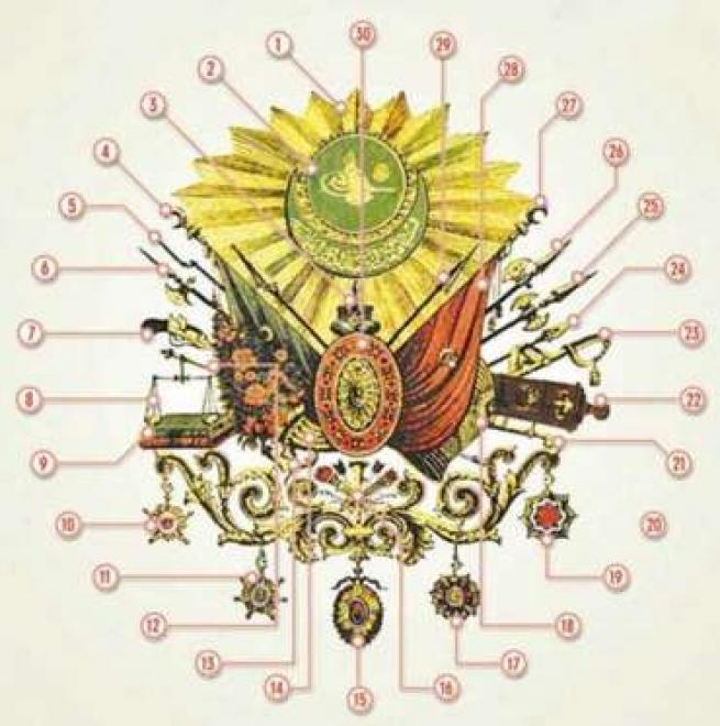 Osmanlı armasındaki gizem 19