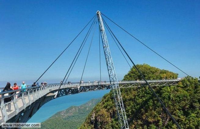 Dünyanın en korkunç 10 köprüsü 4