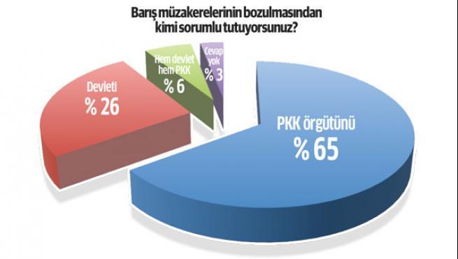 PKK ve HDP'nin temeli kaydı 1
