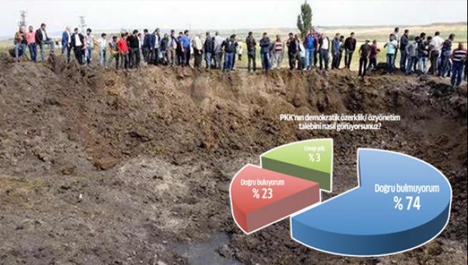 PKK ve HDP'nin temeli kaydı 16