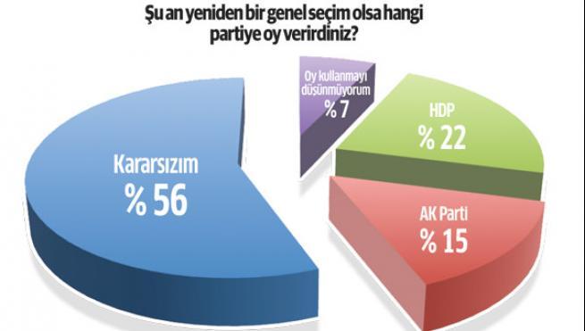 PKK ve HDP'nin temeli kaydı 4