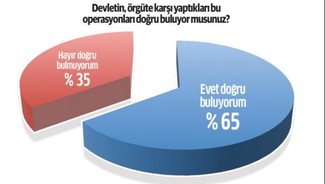 PKK ve HDP'nin temeli kaydı 5