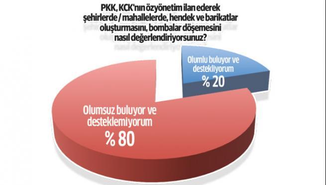 PKK ve HDP'nin temeli kaydı 8