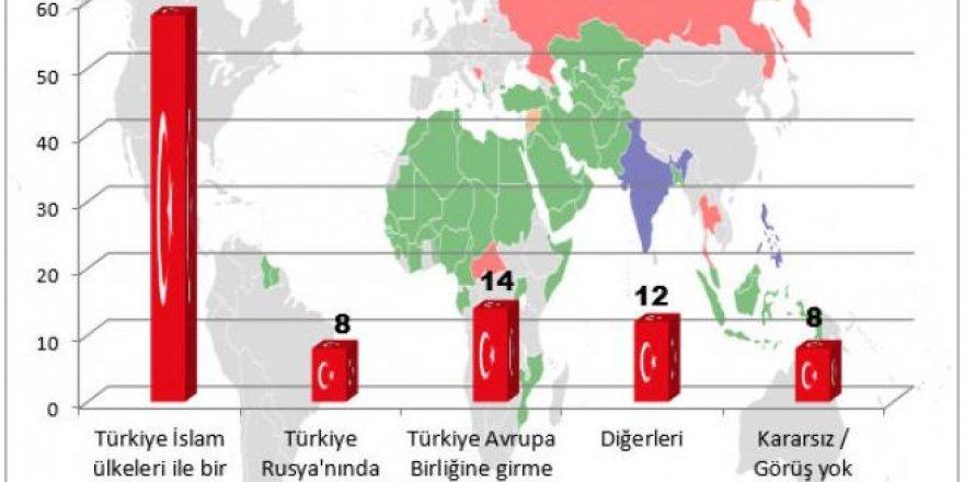Dev anket! Türkiye AB ile müzakerelere devam etmeli mi