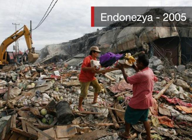 Tarihin Kaydedilmiş En Büyük 9 Depremi 1