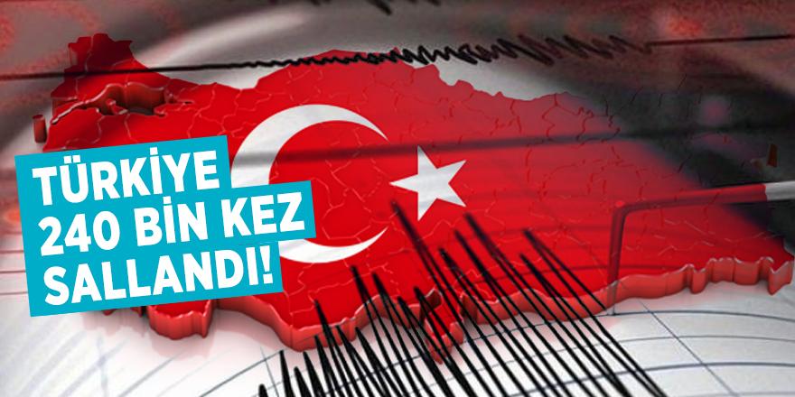 Türkiye 240 bin kez sallandı!