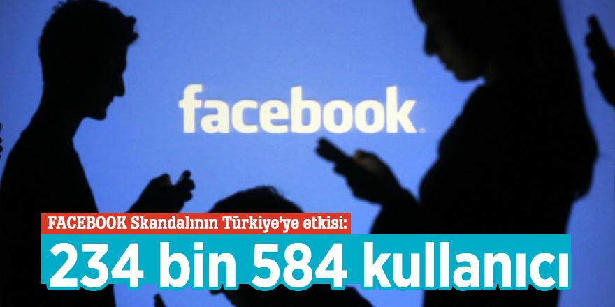 FACEBOOK Skandalının Türkiye'ye etkisi: 234 bin 584 kullanıcı