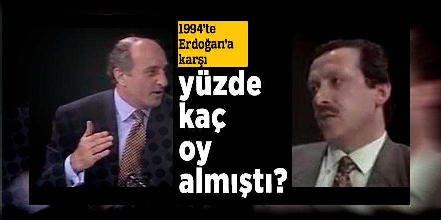 1994'te Erdoğan'a karşı yüzde kaç oy almıştı?