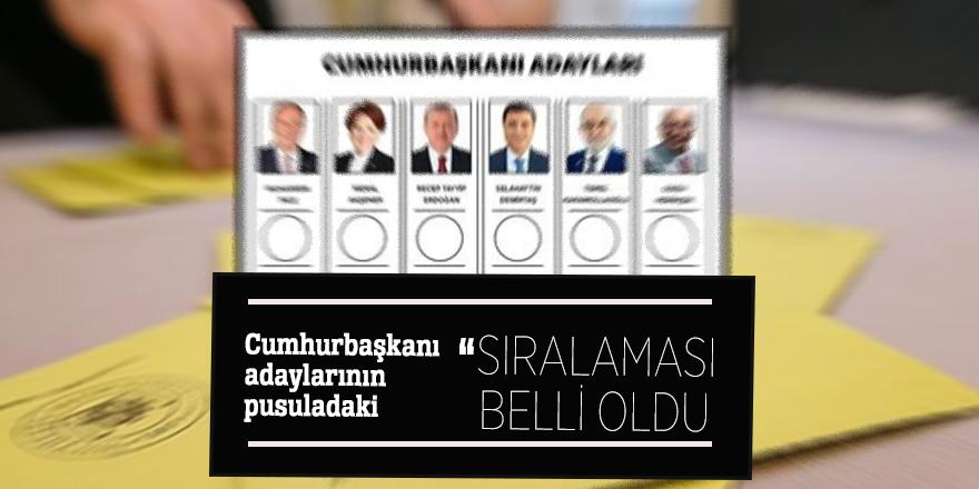 Cumhurbaşkanı adaylarının pusuladaki sıralaması belli oldu