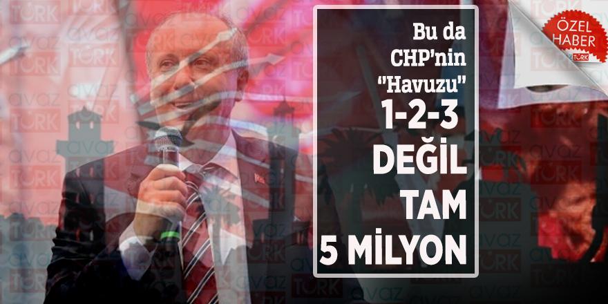 Bu da CHP'nin ''Havuzu'' 1-2-3 değil tam 5 milyon