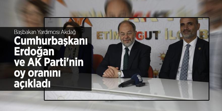 Başbakan Yardımcısı Akdağ Cumhurbaşkanı Erdoğan ve AK Parti'nin oy oranını açıkladı