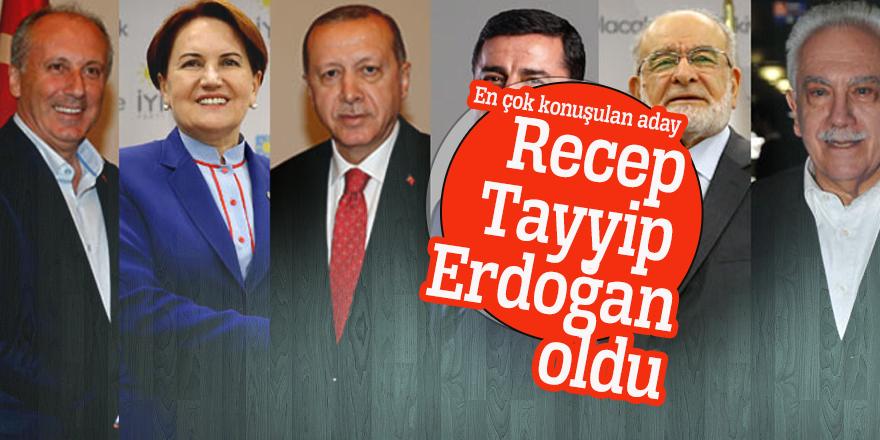 En çok konuşulan aday Recep Tayyip Erdoğan oldu