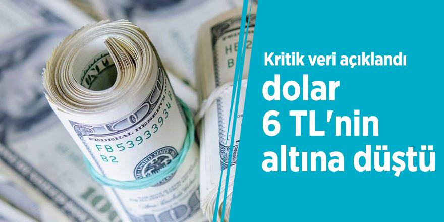 Kritik veri açıklandı, dolar 6 TL'nin altına düştü