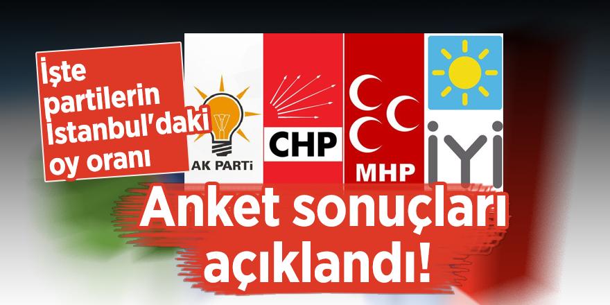 Anket sonuçları açıklandı! İşte partilerin İstanbul'daki oy oranı