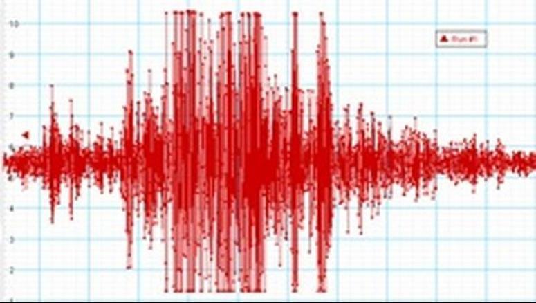 Rusya'da 7.3'lük deprem