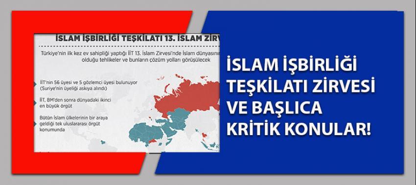 Zirve'de İslam dünyasını ilgilendiren tehlikeler ve çözüm yolları görüşülecek