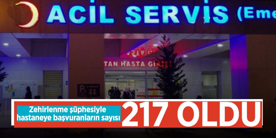 Trabzon'da 217 kişi hastaneye kaldırıldı!