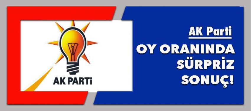AK Parti'nin anketinde sürpriz sonuç