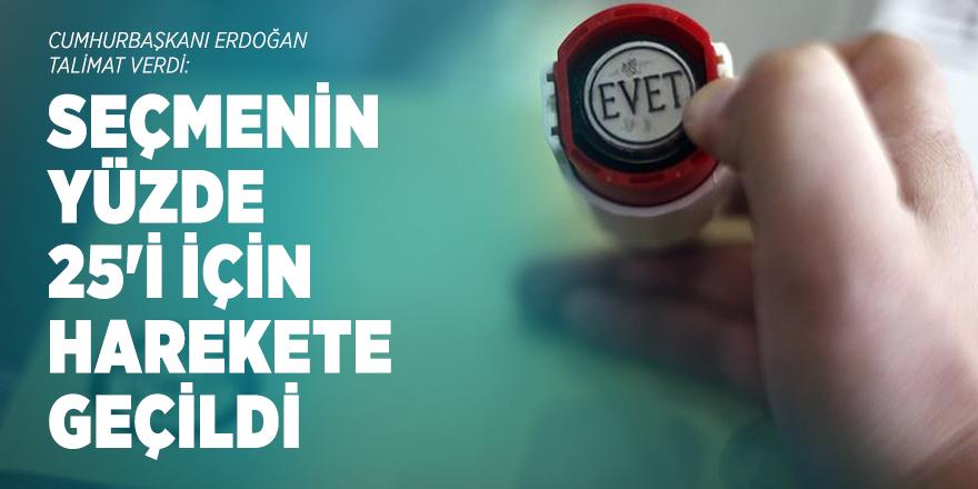 Cumhurbaşkanı Erdoğan talimat verdi: Seçmenin yüzde 25'i için harekete geçildi
