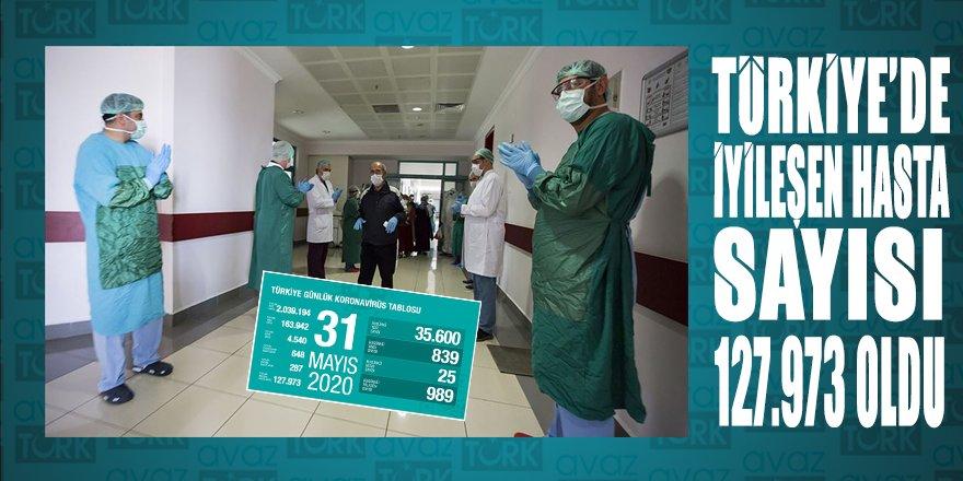 Son 24 saatle birlikte Kovid-19'dan iyileşen hasta sayımız 128 bine yaklaştı