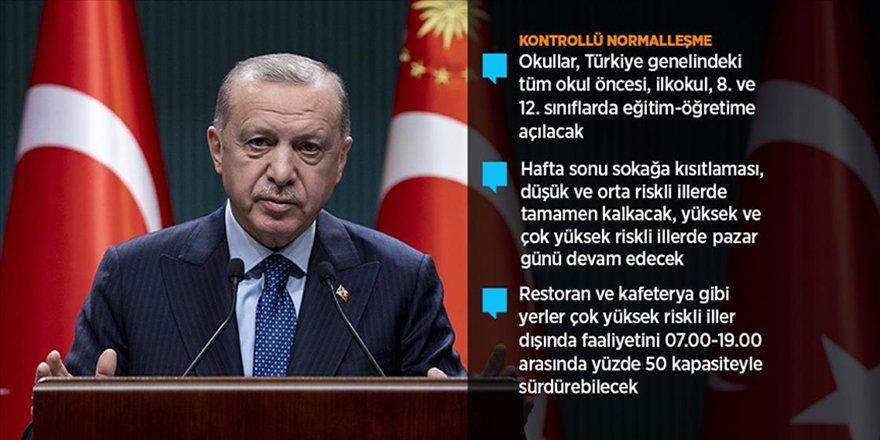 Cumhurbaşkanı Erdoğan Yeni kontrollü normalleşme sürecinin ayrıntılarını açıkladı