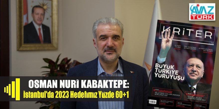 """KRİTER Dergi'ye konuşan AK Parti İstanbul İl Başkanı Osman Nuri Kabaktepe: """"İstanbul'da 2023 Hedefimiz Yüzde 60+1"""""""