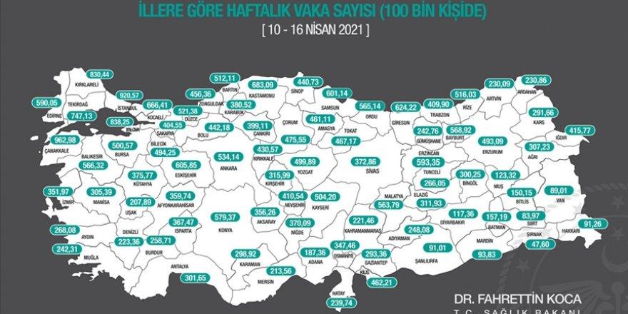 Son bir haftada her 100 bin kişide görülen Kovid-19 vaka sayıları il il açıklandı