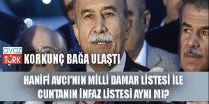 """Cuntacıların infaz listesiyle Hanifi Avcı'nın """"Milli Damar"""" listesi aynı mı?"""