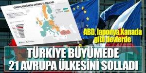 'Türkiye büyümede 21 AB üyesini solladı'