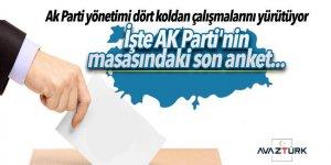 İşte AK Parti'nin yaptırdığı son anketteki sonuç