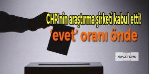 CHP'ye yakın araştırma şirketi de kabul etti: 'Evet' önde