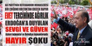 Masadaki bu rapor AK Parti'de çok koltuk götürür: Belediye Lojmanlarında bile HAYIR şoku!