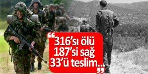 Az önce açıklandı: 316'sı ölü, 187'si sağ, 33'ü teslim…