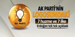 AK Parti'nin logosundaki 7 huzme ve 7 ilke