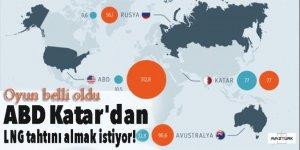 ABD Katar'dan LNG tahtını almak istiyor!