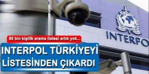 Interpol, 60 bin kişilik arama listesi yükleyen Türkiye'yi veri tabanından çıkardı