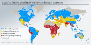 Dünyayı su savaşları mı bekliyor?