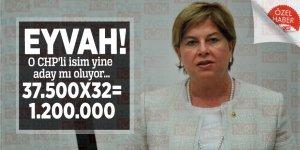 Eyvah! O CHP'li isim yine aday mı oluyor… 37.500x32= 1.200.000