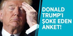 Donald Trump'ı şoke eden anket!
