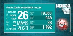 Sağlık Bakanı Koca açıkladı: İyileşen hasta sayımız 121 bin 505