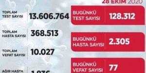 Türkiye'de 2 bin 305 yeni hasta bulundu!