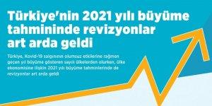 Türkiye'nin 2021 yılı büyüme tahmininde revizyonlar art arda geliyor