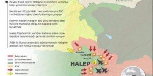 Esed Halep'i kuşatmaya hazırlanıyor!