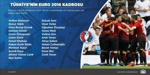 A Milli Futbol Takımı'nın EURO 2016 kadrosu belli oldu