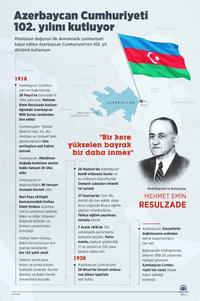 azeri2.jpg