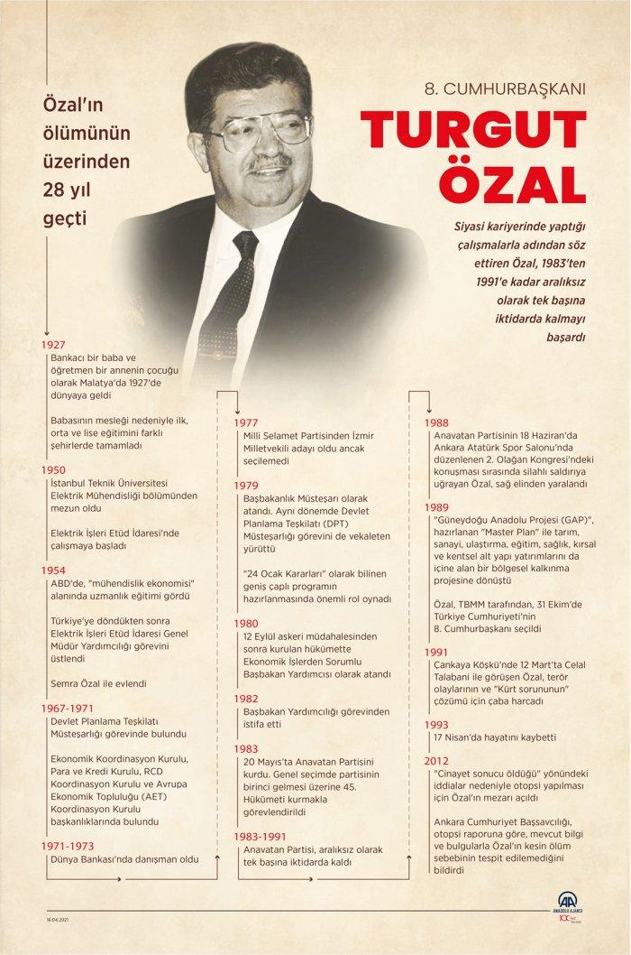 ozal-kronoloji.jpg